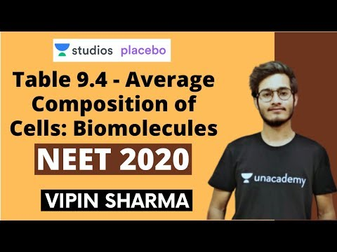 Table 9.4 - Average Composition of Cells: Biomolecules   Target NEET 2020   Vipin Sharma