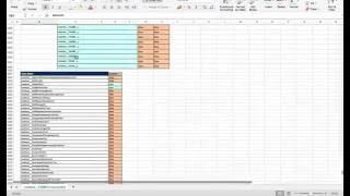 Salesforce Config Workbook - Permission Set Reports