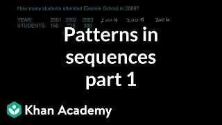 Patterns in Sequences 1