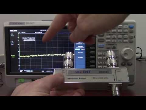 Basic Spectrum Analyzer Uses