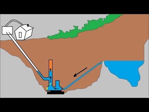 Hydraulic Pumps in Bhavnagar, हाइड्रोलिक पंप
