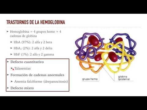 Cancerul nazofaringian