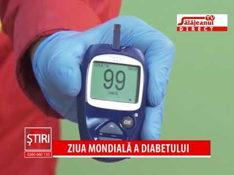 Wellness și diabet