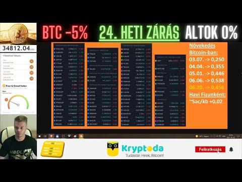 Bitcoin trader olav thon