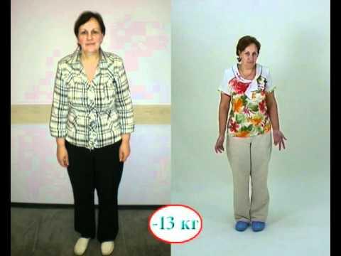 Die Tendenzen des Übergewichtes