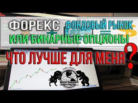 Торговля опционами без вложения