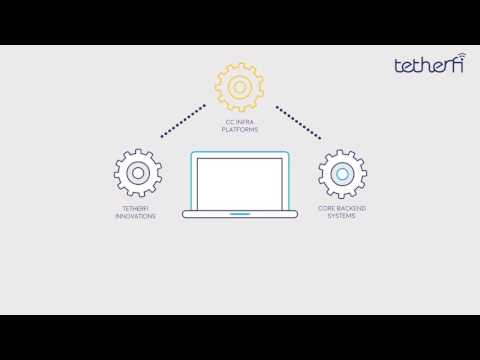 Tetherfi Solutions Animation