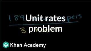 Finding Unit Rates