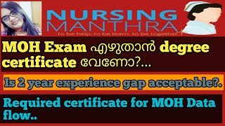 NUID Latest Updates By Kerala Nursing Council on June2019