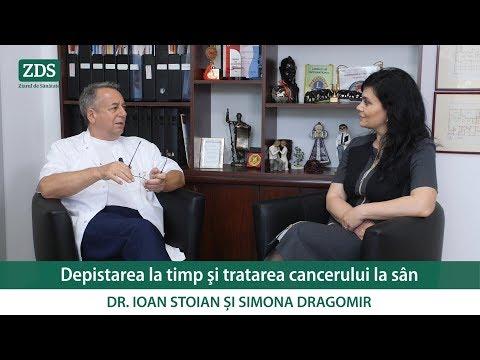 Neuroendocrine cancer ki67