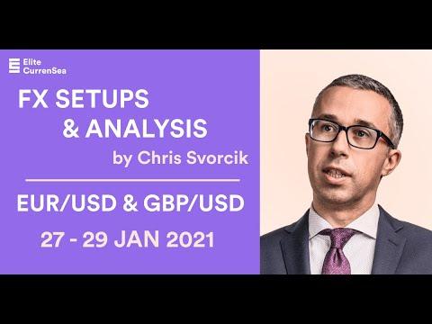 Prekybos strategijos rinkos pavedimas