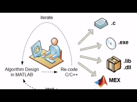 MATLAB to C Made Easy – R2017a