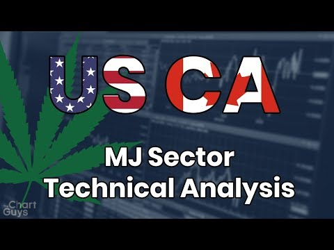 Marijuana Stocks Technical Analysis Chart 10/21/2019 by ChartGuys.com