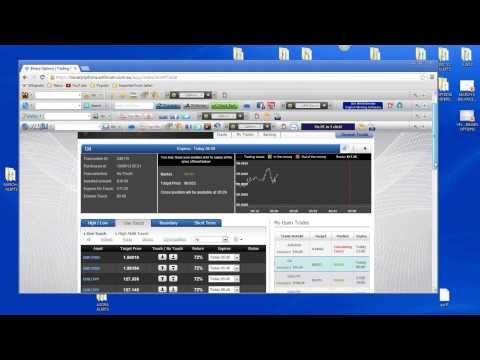 Binary options brokers regulated by cftc