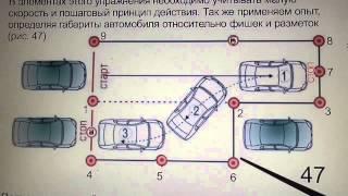 Секреты параллельной парковки из методики АВТОНАКАТ.РУ