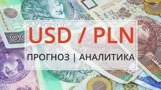 Курс польского злотого к рублю форекс forex flex ea отзывы