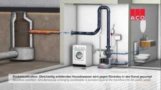 ACO Hebeanlagen Muli Reihe für Grau- und Schwarzwasser