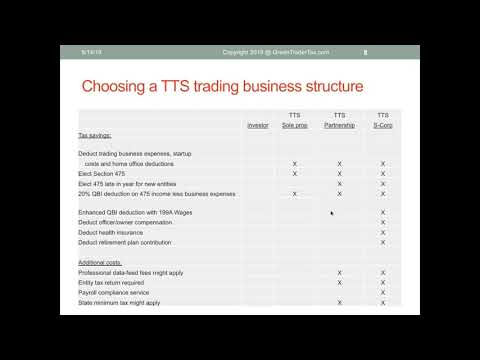 Trading options by signals