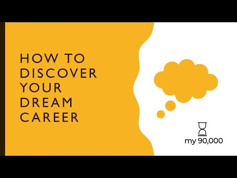 Discover your dream career: Full Webinar