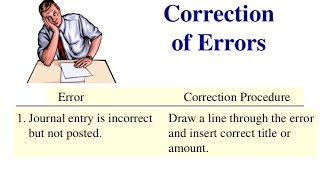 Correction of Errors Accounting