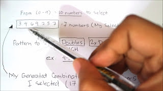 Powerful Strategy to win a 4 Digit Lottery Consistently