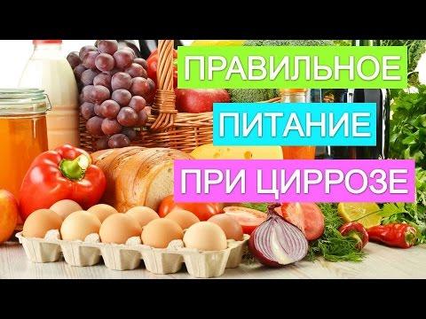 Крийя для печени кишечника и желудка