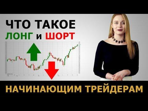 Обзор рынка форекс trade like