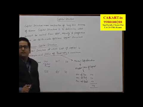 Capital Structure Lecture by Prof  CA Raj K Agrawal