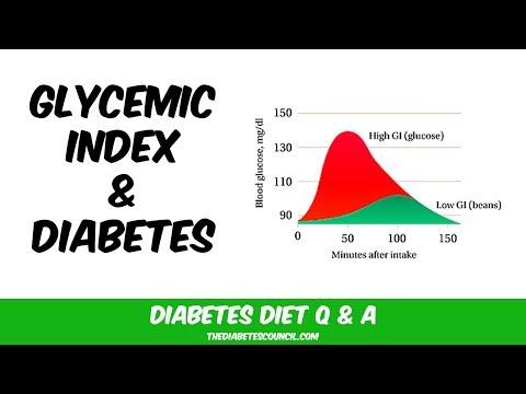 Rote Johannisbeere nützlich bei Diabetes