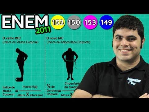 Suplimente de pierdere în greutate reușită