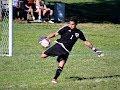 Cristhofer Monje | Goalkeeper highlights