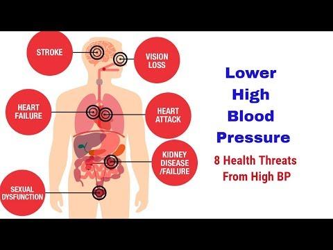 Çfarë është krizë hypertensive i tipit të dytë