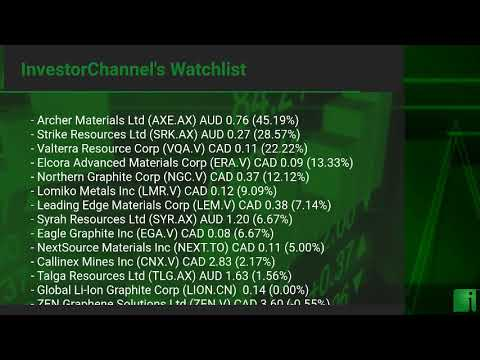 InvestorChannel's Graphite Watchlist Update for Wednesday, January, 20, 2021, 16:31 EST