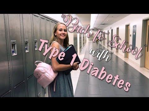 Ob es möglich ist, Mango-2-Diabetes zu essen