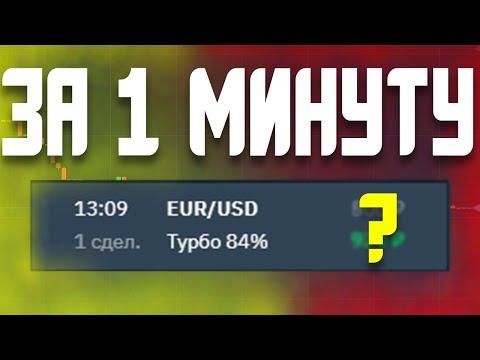 Топ 5 способов заработать деньги в интернете