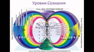 Три кольца силы и целостно - системное мышление.  Альсей Вольный