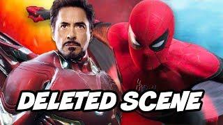Avengers Endgame Iron Man - Infinity War Deleted Scene Easter Eggs Breakdown