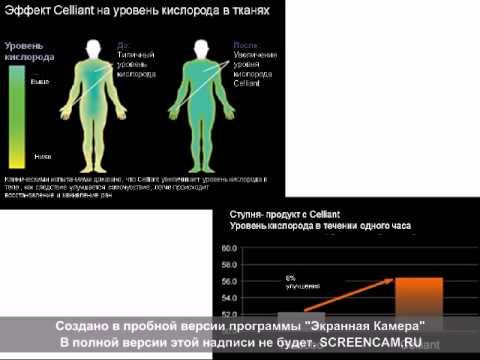 Таблица сахара в крови после еды