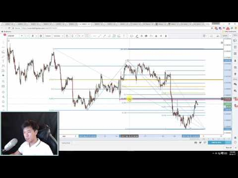 Apakah USD/CHF akan menurun dari sini? | Analisis Forex Harian | 4 Juli 2017