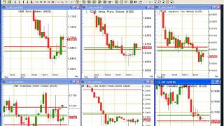 Trading Outlook for Today: November 01, 2016