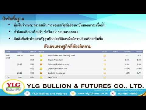 YLG Gold Night Report ประจำวันที่ 15-07-2020