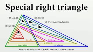 Special Right Triangle