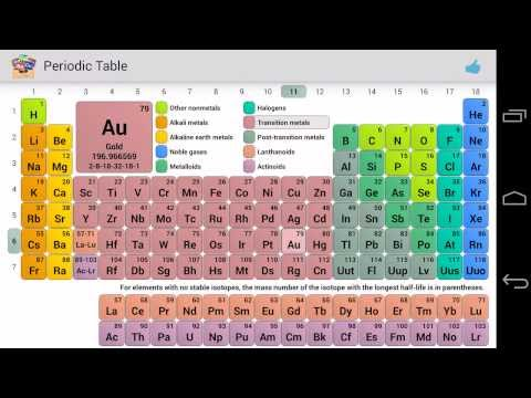 Video of Periodic Table