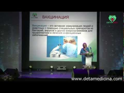 Профилактика передачи парентеральных гепатитов и вич-инфекции