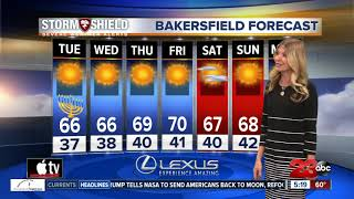 Bad air quality tomorrow with warm and dry conditions