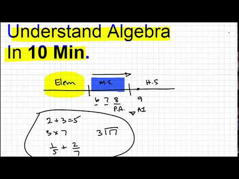 Understand Algebra in 10 min - YouTube