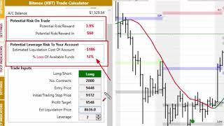 bitmex liquidation price calculation - Kênh video giải trí