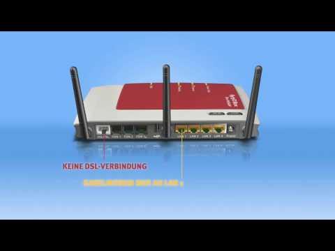AVM FRITZ!Box an Kabel Anschluss