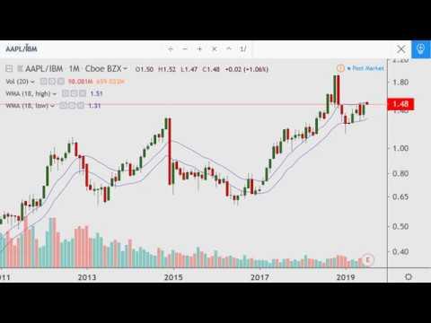 Bitcoin futures trading schwab