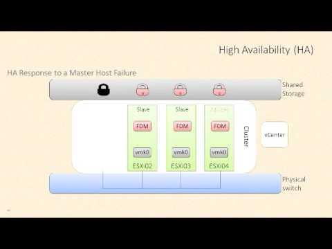 VCP6-DCV - vSphere High Availability (HA) Failure Scenario Part 4 ...